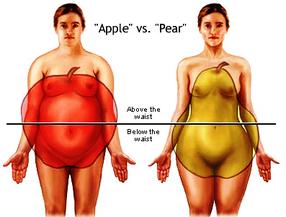 παχυσαρκια
